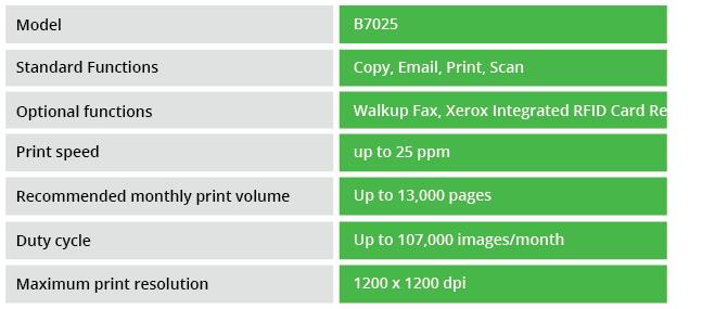 VersaLink® B7025/B7035 | XDN